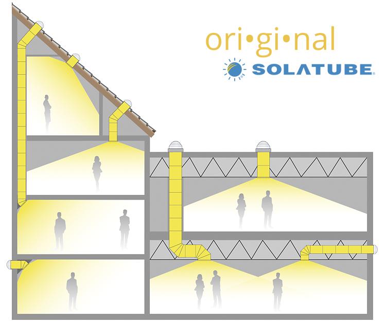 Solatube Spiegeltunnelsystem Hausschnitt
